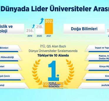İTÜ, TÜRKİYE'DE 10 ALANDA BİRİNCİ SIRADA