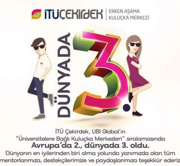 ITU Cekirdek is Among the Best 3